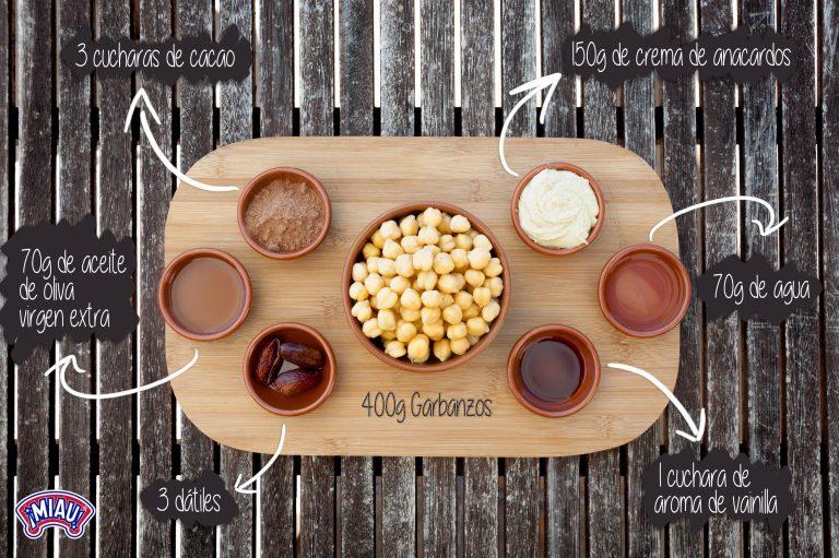 Ingredientes hummus de cacao